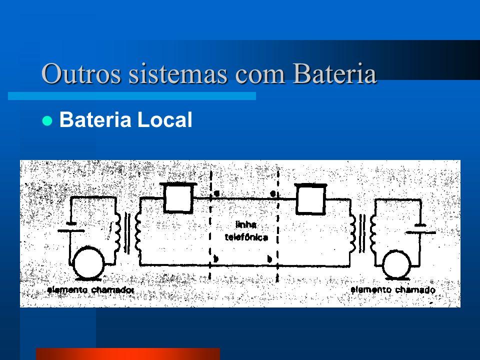Outros sistemas com Bateria Bateria Local