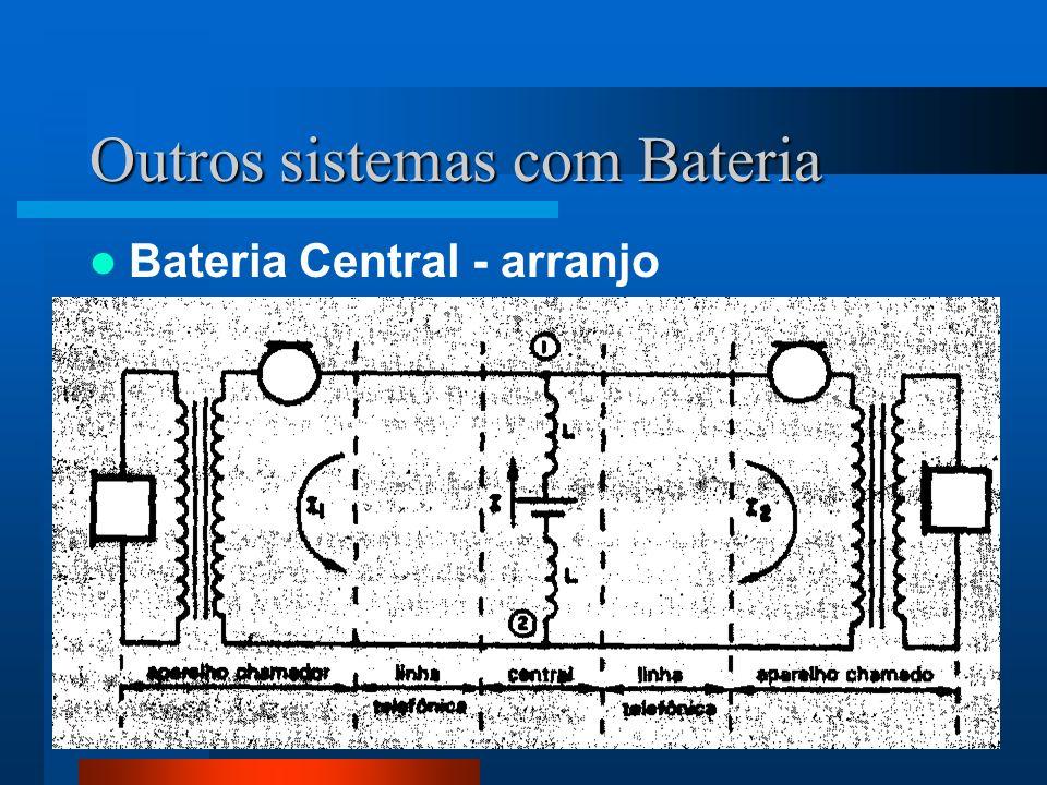 Outros sistemas com Bateria Bateria Central - arranjo
