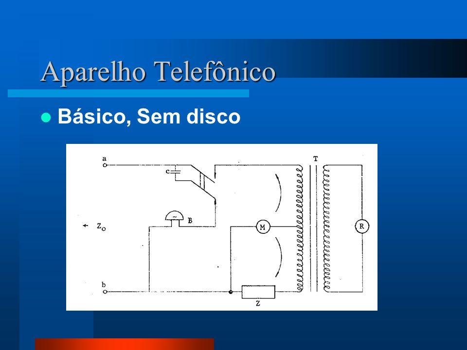 Aparelho Telefônico Básico, Sem disco