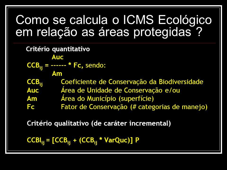 Como se calcula o ICMS Ecológico em relação as áreas protegidas ? Critério quantitativo Auc CCB ij = ------ * Fc, sendo: Am CCB ij Coeficiente de Cons