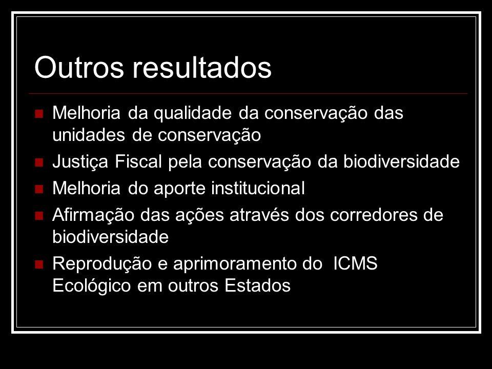 Outros resultados Melhoria da qualidade da conservação das unidades de conservação Justiça Fiscal pela conservação da biodiversidade Melhoria do aport