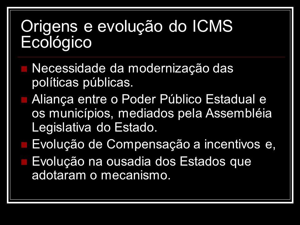 Origens e evolução do ICMS Ecológico Necessidade da modernização das políticas públicas. Aliança entre o Poder Público Estadual e os municípios, media
