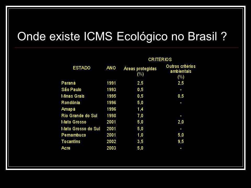 Onde existe ICMS Ecológico no Brasil ?