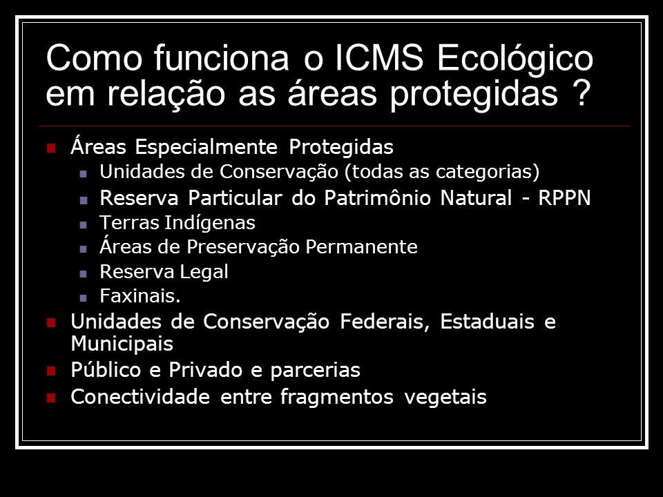 Como funciona o ICMS Ecológico em relação as áreas protegidas ? Áreas Especialmente Protegidas Unidades de Conservação (todas as categorias) Reserva P