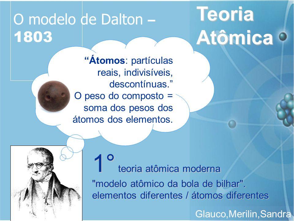 Teoria Atômica Glauco,Merilin,Sandra O modelo de Dalton – 1803 1° teoria atômica moderna