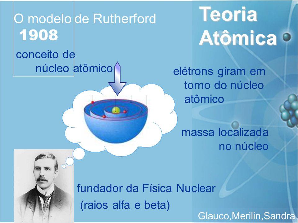 Teoria Atômica Glauco,Merilin,Sandra O modelo de Rutherford 1908 conceito de núcleo atômico fundador da Física Nuclear (raios alfa e beta) elétrons gi