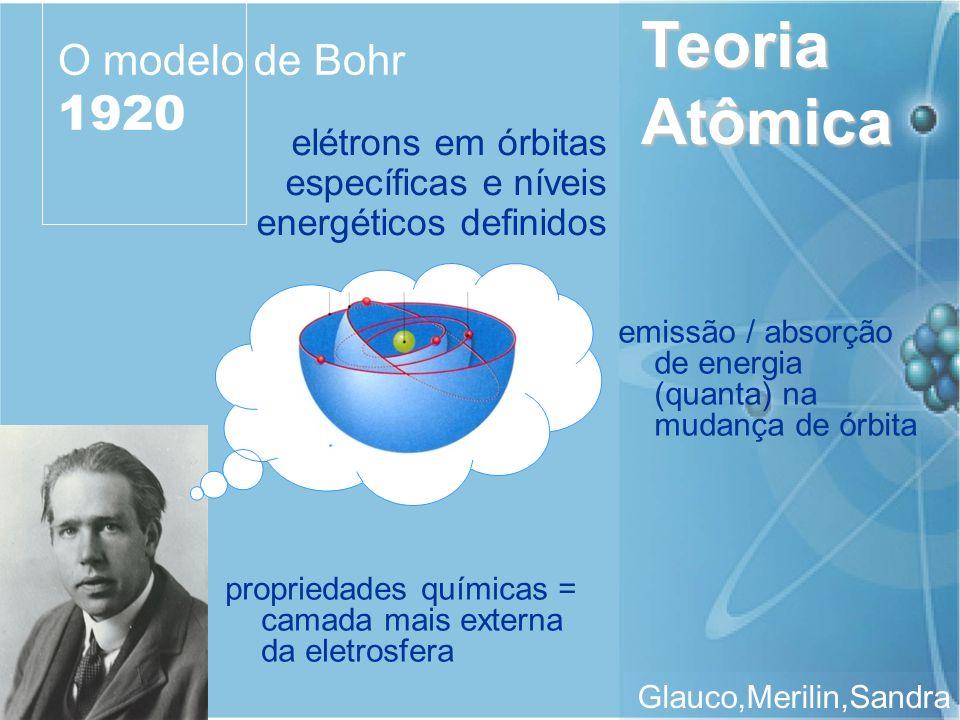 Teoria Atômica Glauco,Merilin,Sandra O modelo de Bohr 1920 elétrons em órbitas específicas e níveis energéticos definidos emissão / absorção de energi