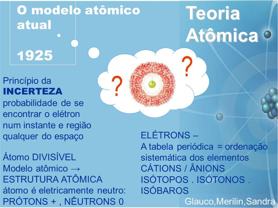 Teoria Atômica Glauco,Merilin,Sandra O modelo atômico atual 1 925 Princípio da INCERTEZA probabilidade de se encontrar o elétron num instante e região