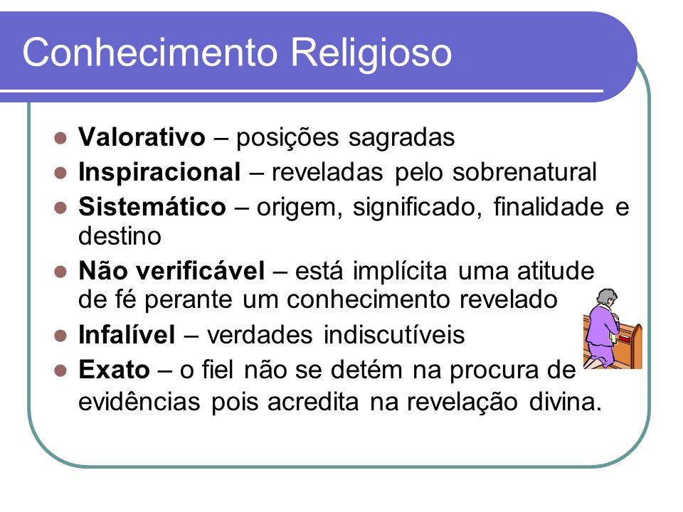 Conhecimento Religioso Valorativo – posições sagradas Inspiracional – reveladas pelo sobrenatural Sistemático – origem, significado, finalidade e dest