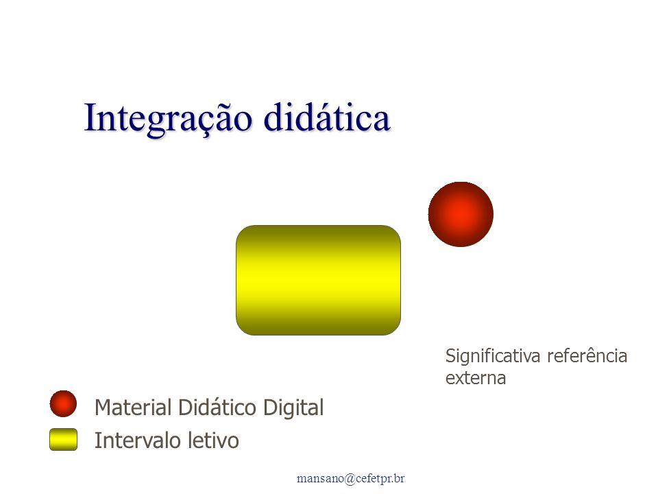 mansano@cefetpr.br Integração didática Material Didático Digital Intervalo letivo Significativa referência externa com grande conteúdo