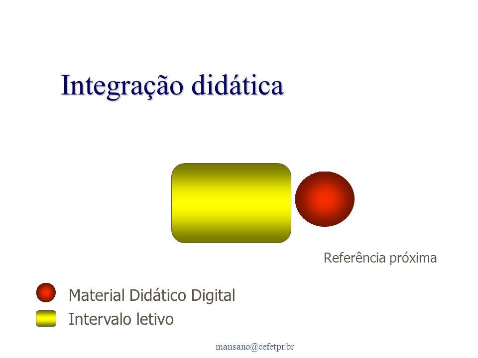 mansano@cefetpr.br Integração didática Material Didático Digital Intervalo letivo Referência próxima