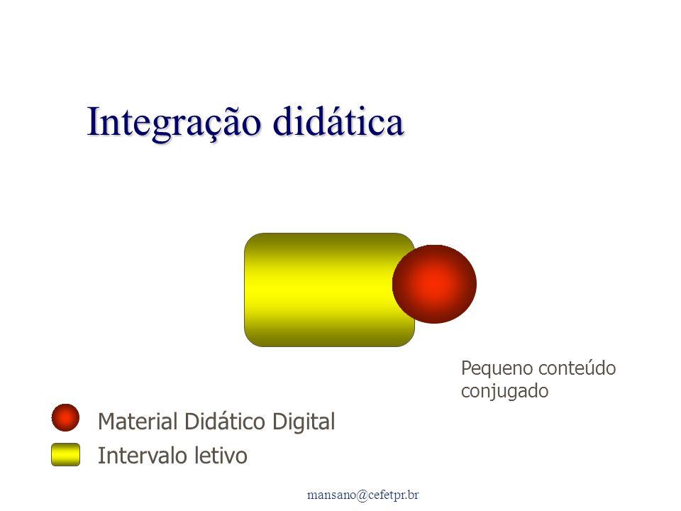 mansano@cefetpr.br Integração didática Material Didático Digital Intervalo letivo Grande conteúdo conjugado