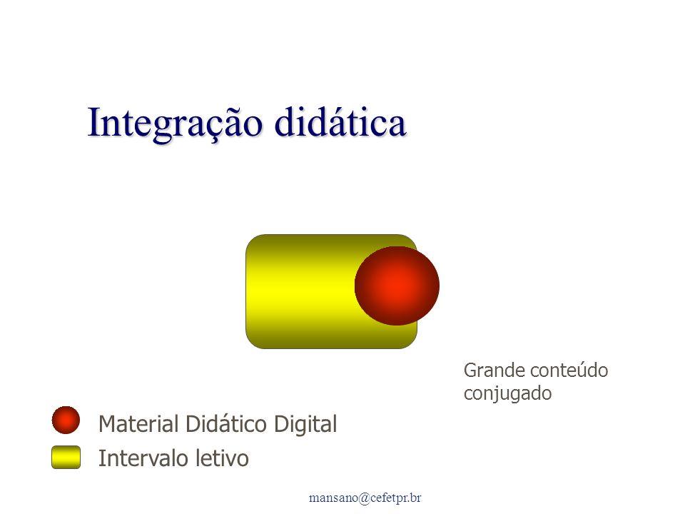 mansano@cefetpr.br Integração didática Material Didático Digital Intervalo letivo Conteúdo central