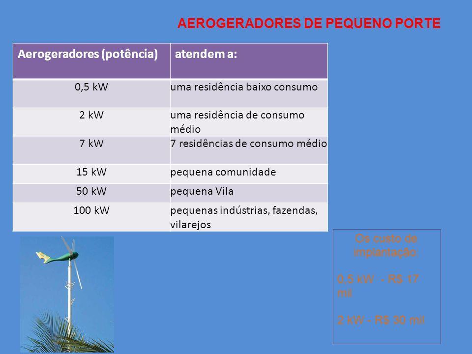 AEROGERADORES DE PEQUENO PORTE Aerogeradores (potência)atendem a: 0,5 kWuma residência baixo consumo 2 kWuma residência de consumo médio 7 kW7 residên
