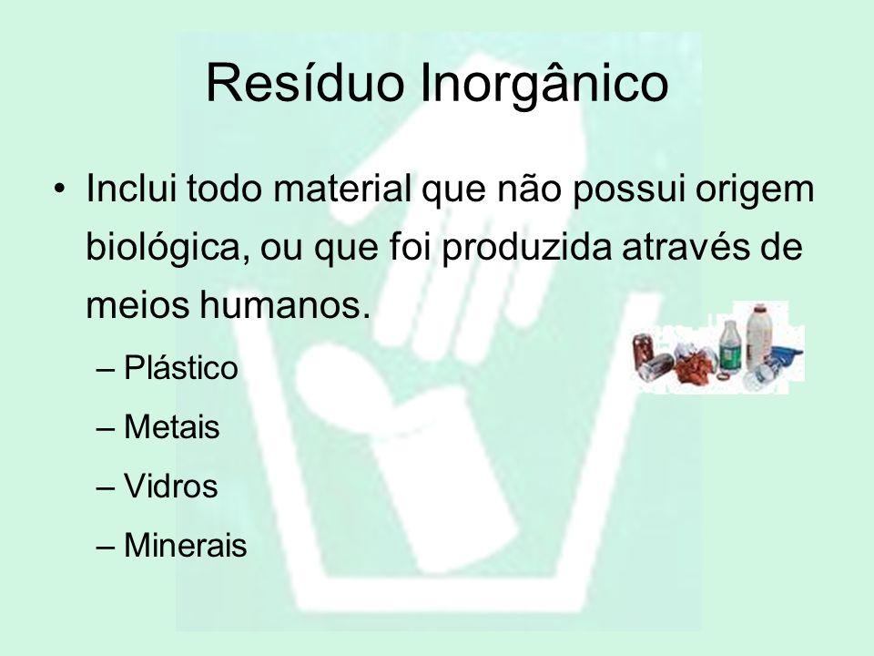 Resíduo Inorgânico Inclui todo material que não possui origem biológica, ou que foi produzida através de meios humanos. –Plástico –Metais –Vidros –Min