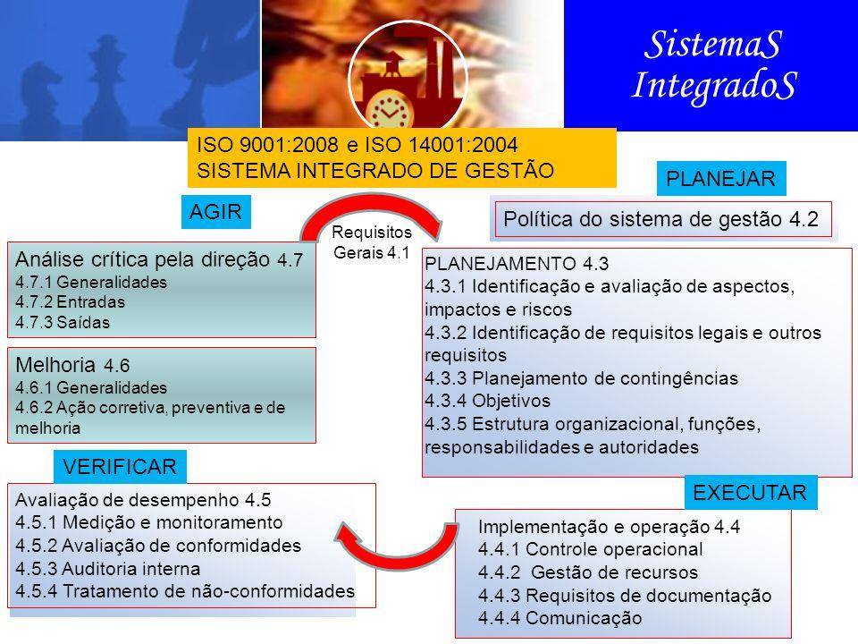 SistemaS IntegradoS Política do sistema de gestão 4.2 Implementação e operação 4.4 4.4.1 Controle operacional 4.4.2 Gestão de recursos 4.4.3 Requisitos de documentação 4.4.4 Comunicação EXECUTAR Avaliação de desempenho 4.5 4.5.1 Medição e monitoramento 4.5.2 Avaliação de conformidades 4.5.3 Auditoria interna 4.5.4 Tratamento de não-conformidades Análise crítica pela direção 4.7 4.7.1 Generalidades 4.7.2 Entradas 4.7.3 Saídas ISO 9001:2008 e ISO 14001:2004 SISTEMA INTEGRADO DE GESTÃO Melhoria 4.6 4.6.1 Generalidades 4.6.2 Ação corretiva, preventiva e de melhoria PLANEJAR AGIR VERIFICAR PLANEJAMENTO 4.3 4.3.1 Identificação e avaliação de aspectos, impactos e riscos 4.3.2 Identificação de requisitos legais e outros requisitos 4.3.3 Planejamento de contingências 4.3.4 Objetivos 4.3.5 Estrutura organizacional, funções, responsabilidades e autoridades Requisitos Gerais 4.1