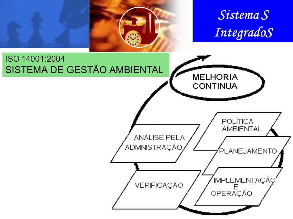 Sistema S IntegradoS Esta organização foi fundada em 1947 na Suíça, com sede em Genebra.