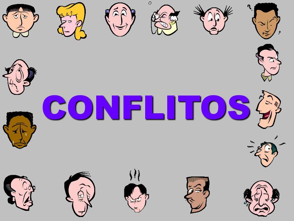 Intrapessoais; Interpessoais; Intragrupais; Nacionais; Internacionais; Laborais; Políticos; Religiosos CONFLITOS