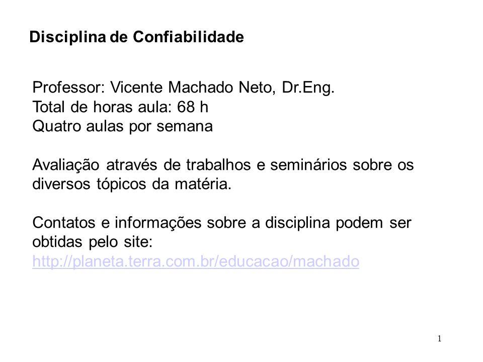1 Disciplina de Confiabilidade Professor: Vicente Machado Neto, Dr.Eng. Total de horas aula: 68 h Quatro aulas por semana Avaliação através de trabalh