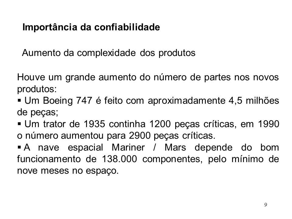 9 Importância da confiabilidade Aumento da complexidade dos produtos Houve um grande aumento do número de partes nos novos produtos: Um Boeing 747 é f