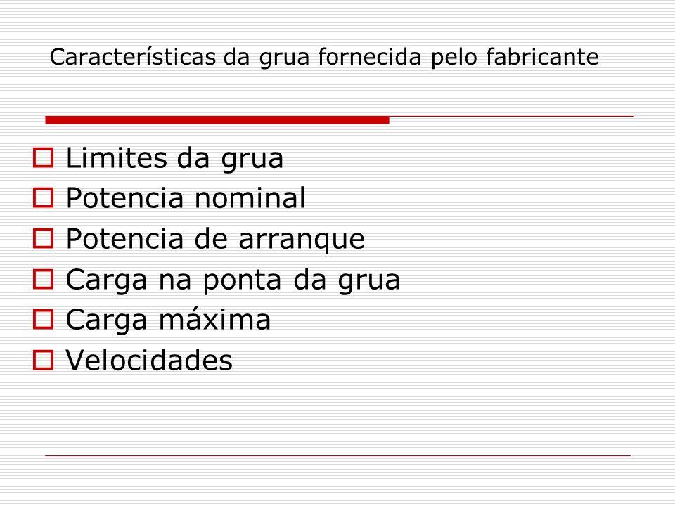 Características da grua fornecida pelo fabricante Limites da grua Potencia nominal Potencia de arranque Carga na ponta da grua Carga máxima Velocidade