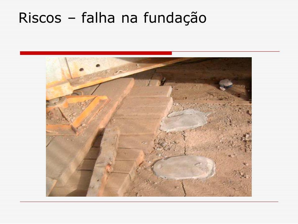 Riscos – falha na fundação