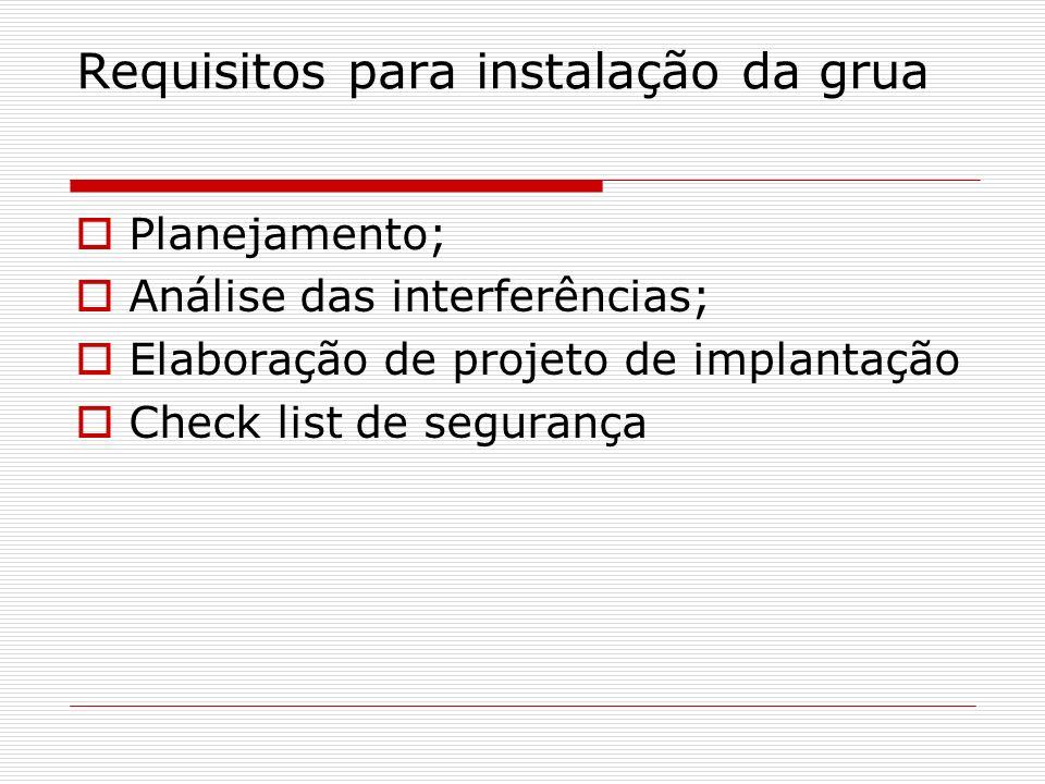 Requisitos para instalação da grua Planejamento; Análise das interferências; Elaboração de projeto de implantação Check list de segurança