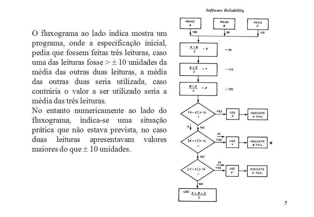 5 O fluxograma ao lado indica mostra um programa, onde a especificação inicial, pedia que fossem feitas três leituras, caso uma das leituras fosse > 1