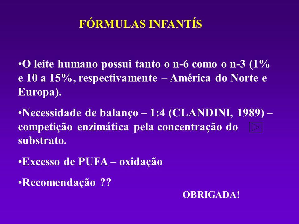 FÓRMULAS INFANTÍS O leite humano possui tanto o n-6 como o n-3 (1% e 10 a 15%, respectivamente – América do Norte e Europa). Necessidade de balanço –