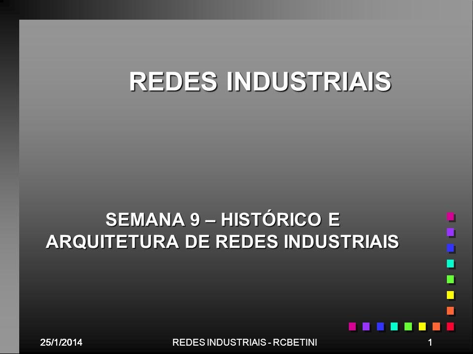 25/1/20141REDES INDUSTRIAIS - RCBETINI25/1/20141 1 REDES INDUSTRIAIS SEMANA 9 – HISTÓRICO E ARQUITETURA DE REDES INDUSTRIAIS