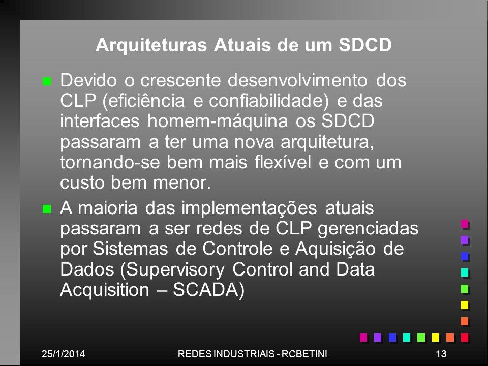 25/1/201413REDES INDUSTRIAIS - RCBETINI Arquiteturas Atuais de um SDCD n n Devido o crescente desenvolvimento dos CLP (eficiência e confiabilidade) e