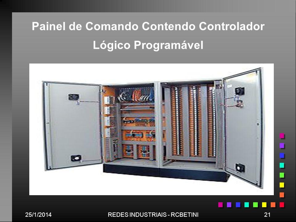 25/1/201421REDES INDUSTRIAIS - RCBETINI Painel de Comando Contendo Controlador Lógico Programável