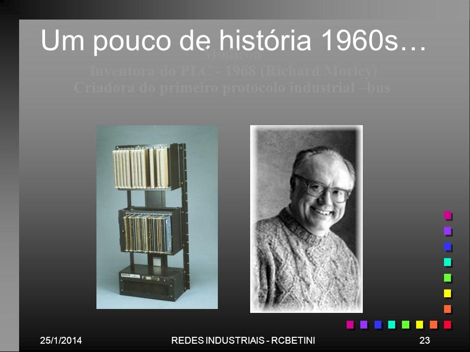 25/1/201423REDES INDUSTRIAIS - RCBETINI Um pouco de história 1960s… Modicon Inventora do PLC - 1968 (Richard Morley) Criadora do primeiro protocolo in