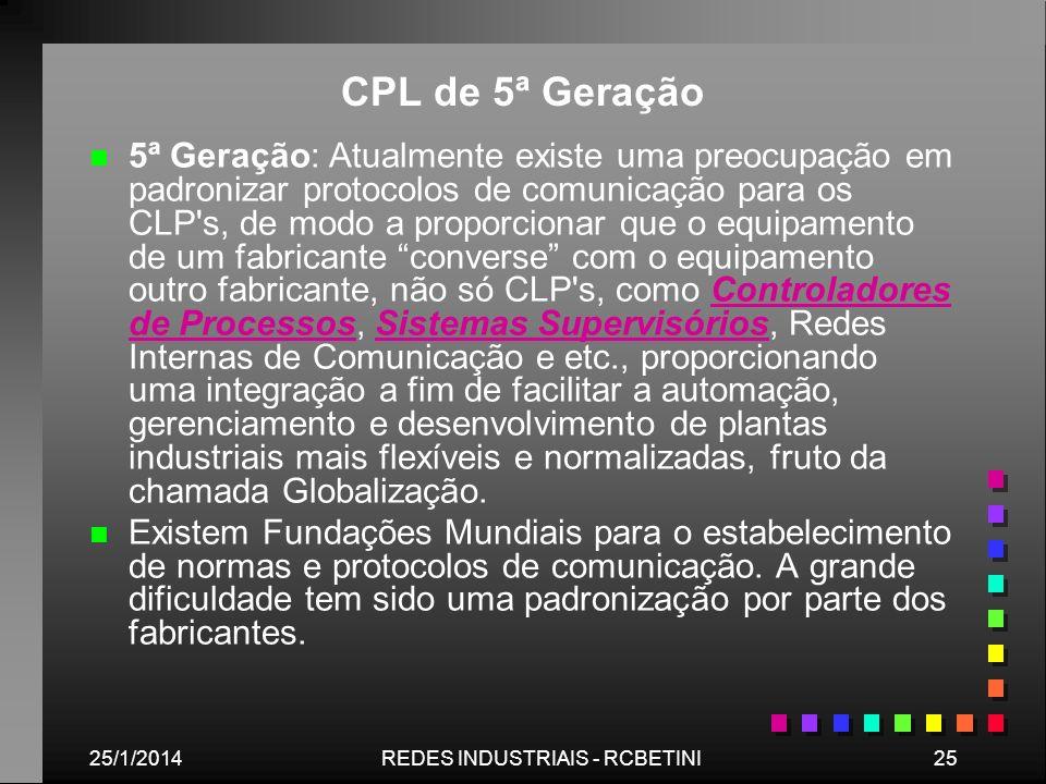 25/1/201425REDES INDUSTRIAIS - RCBETINI CPL de 5ª Geração n n 5ª Geração: Atualmente existe uma preocupação em padronizar protocolos de comunicação pa