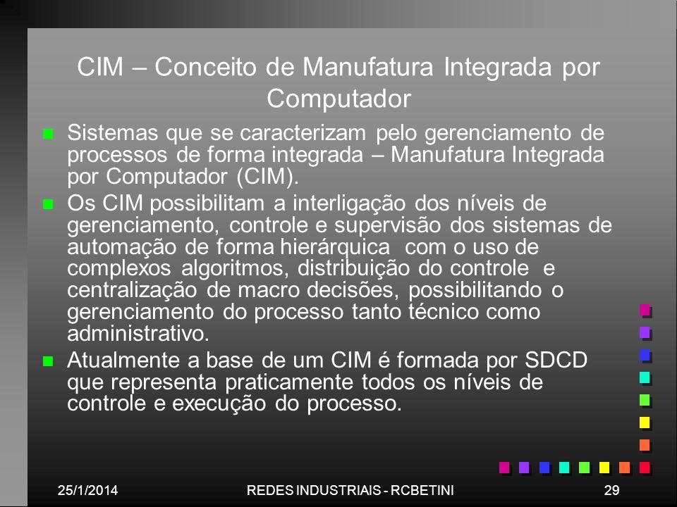 25/1/201429REDES INDUSTRIAIS - RCBETINI CIM – Conceito de Manufatura Integrada por Computador n n Sistemas que se caracterizam pelo gerenciamento de p