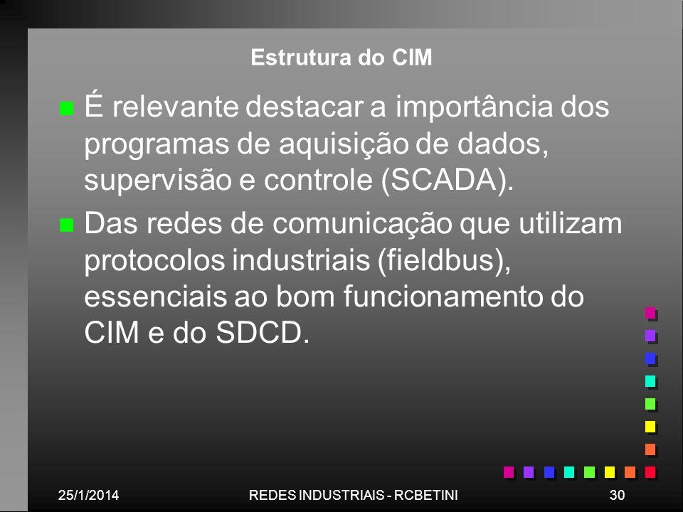25/1/201430REDES INDUSTRIAIS - RCBETINI Estrutura do CIM n n É relevante destacar a importância dos programas de aquisição de dados, supervisão e cont