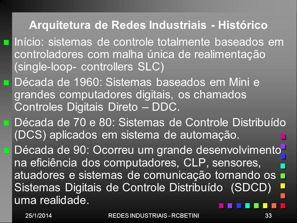 25/1/201433REDES INDUSTRIAIS - RCBETINI Arquitetura de Redes Industriais - Histórico n n Início: sistemas de controle totalmente baseados em controlad