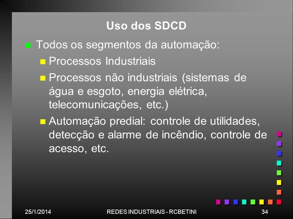 25/1/201434REDES INDUSTRIAIS - RCBETINI Uso dos SDCD n n Todos os segmentos da automação: n n Processos Industriais n n Processos não industriais (sis