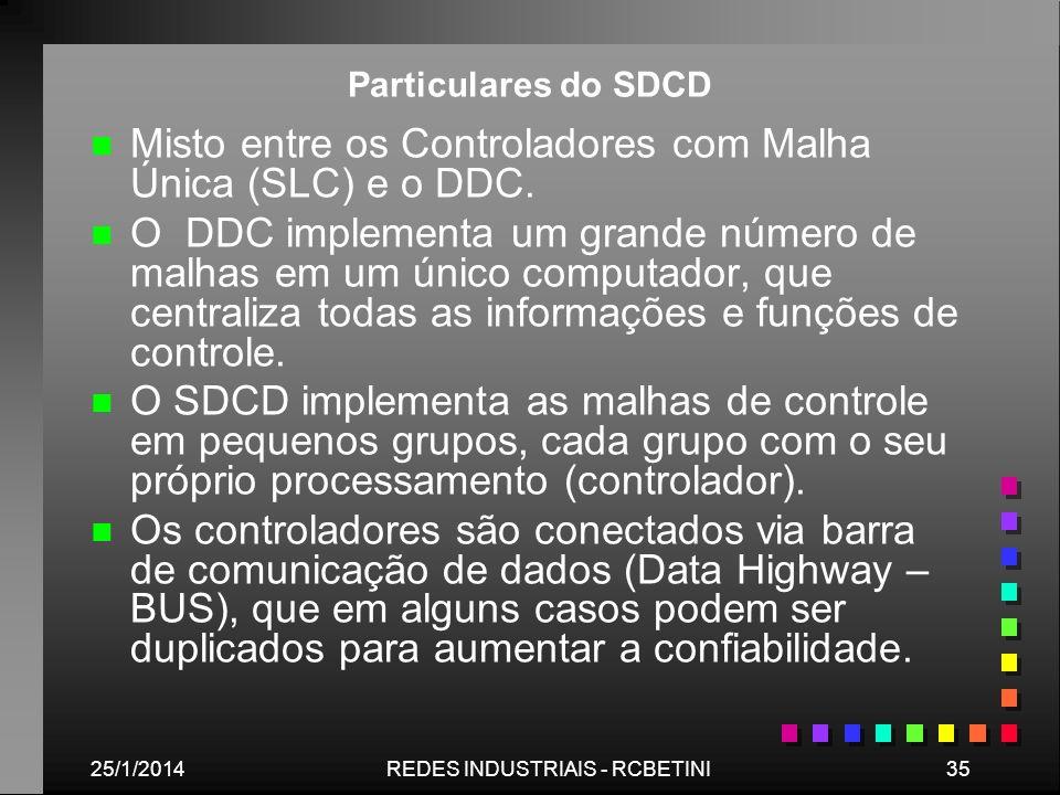 25/1/201435REDES INDUSTRIAIS - RCBETINI Particulares do SDCD n n Misto entre os Controladores com Malha Única (SLC) e o DDC. n n O DDC implementa um g