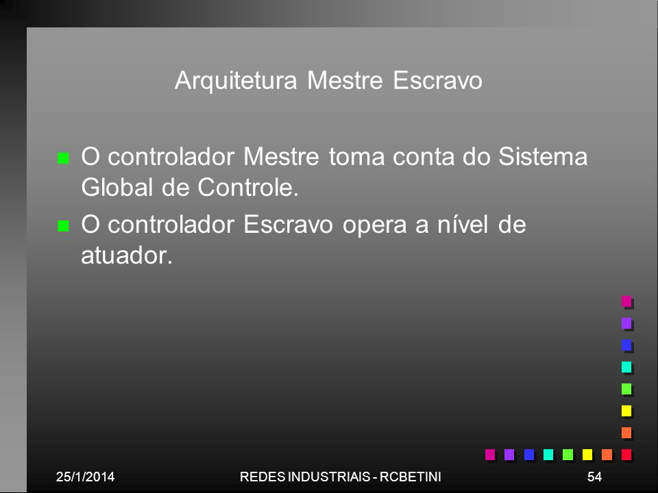 25/1/201454REDES INDUSTRIAIS - RCBETINI Arquitetura Mestre Escravo n n O controlador Mestre toma conta do Sistema Global de Controle. n n O controlado