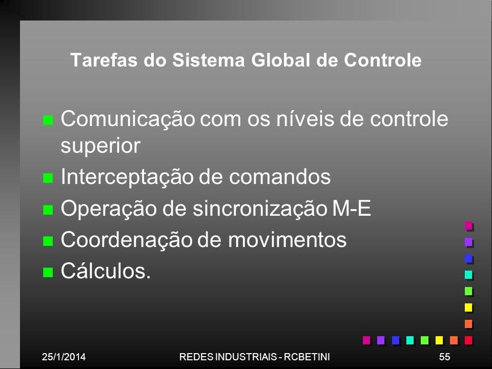 25/1/201455REDES INDUSTRIAIS - RCBETINI Tarefas do Sistema Global de Controle n n Comunicação com os níveis de controle superior n n Interceptação de