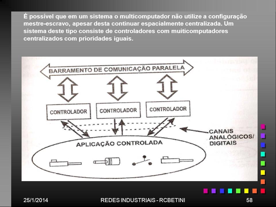 25/1/201458REDES INDUSTRIAIS - RCBETINI É possível que em um sistema o multicomputador não utilize a configuração mestre-escravo, apesar desta continu