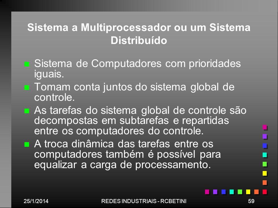 25/1/201459REDES INDUSTRIAIS - RCBETINI Sistema a Multiprocessador ou um Sistema Distribuído n n Sistema de Computadores com prioridades iguais. n n T