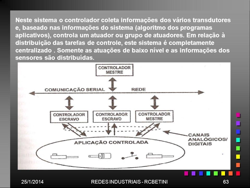 25/1/201463REDES INDUSTRIAIS - RCBETINI Neste sistema o controlador coleta informações dos vários transdutores e, baseado nas informações do sistema (