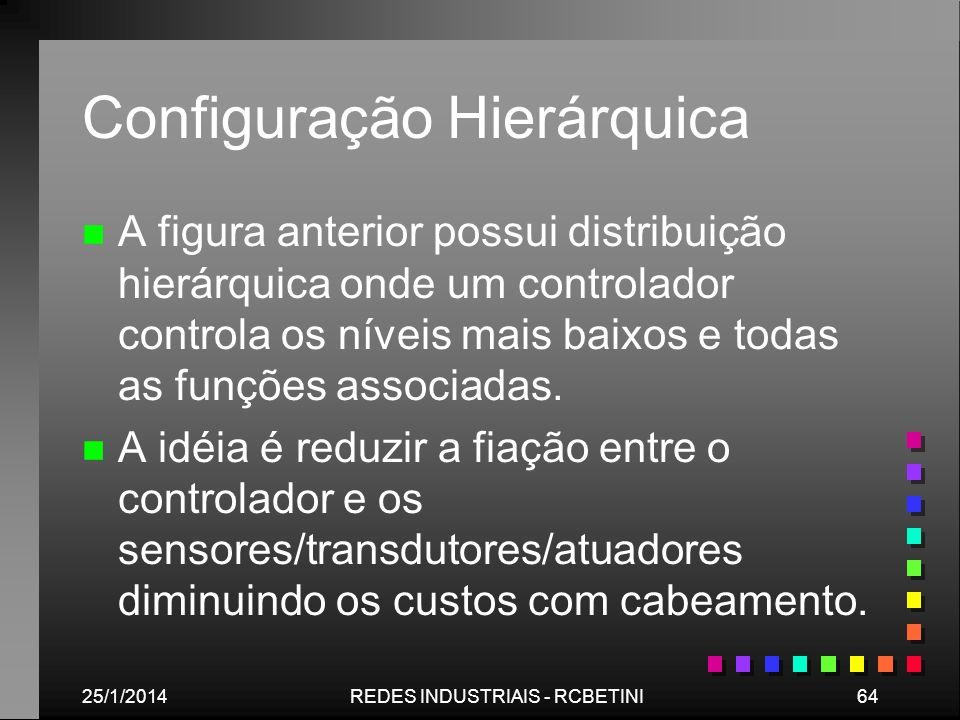25/1/201464REDES INDUSTRIAIS - RCBETINI Configuração Hierárquica n n A figura anterior possui distribuição hierárquica onde um controlador controla os