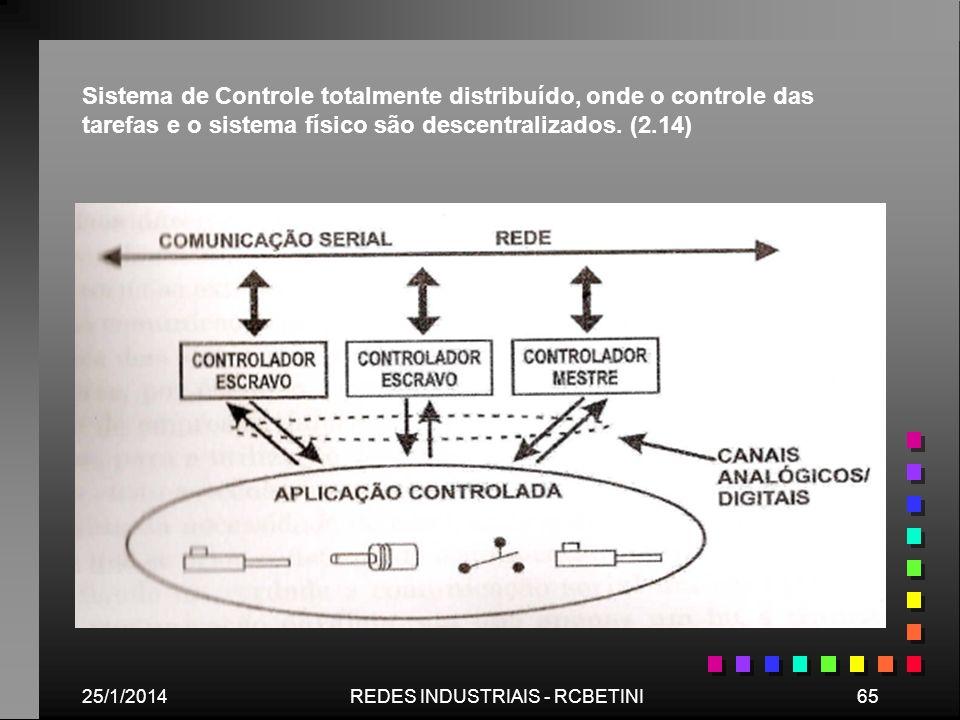 25/1/201465REDES INDUSTRIAIS - RCBETINI Sistema de Controle totalmente distribuído, onde o controle das tarefas e o sistema físico são descentralizado