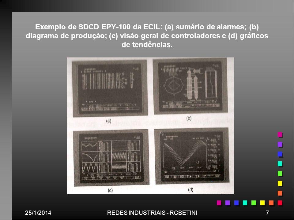25/1/20147REDES INDUSTRIAIS - RCBETINI Exemplo de SDCD EPY-100 da ECIL: (a) sumário de alarmes; (b) diagrama de produção; (c) visão geral de controlad