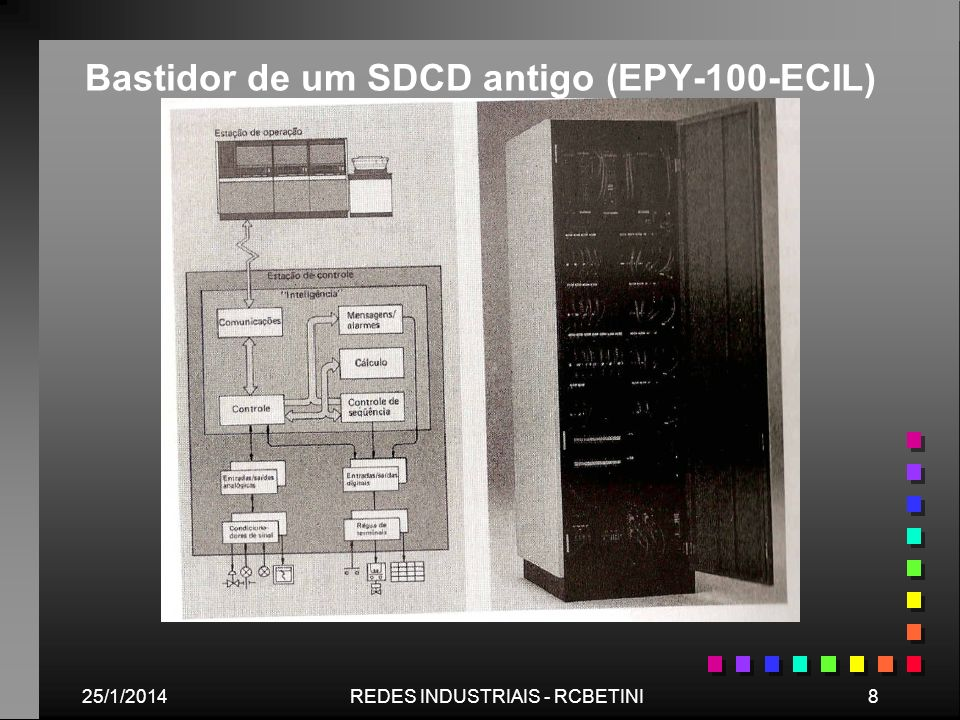 25/1/20149REDES INDUSTRIAIS - RCBETINI Arquitetura Genérica de um SDCD n n Estações locais de interface com o processo que realiza controle, monitoração e comunicação com controladores de malha simples.