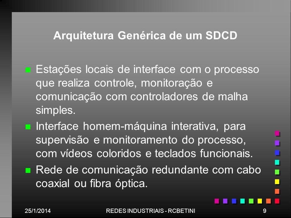 25/1/20149REDES INDUSTRIAIS - RCBETINI Arquitetura Genérica de um SDCD n n Estações locais de interface com o processo que realiza controle, monitoraç