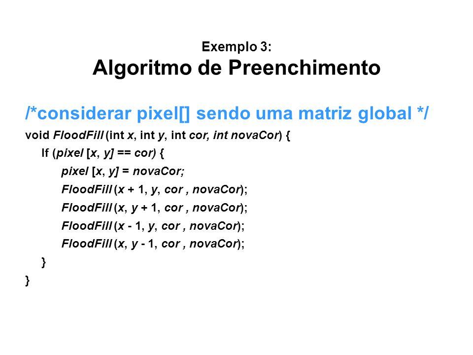 Exemplo 3: Algoritmo de Preenchimento /*considerar pixel[] sendo uma matriz global */ void FloodFill (int x, int y, int cor, int novaCor) { If (pixel [x, y] == cor) { pixel [x, y] = novaCor; FloodFill (x + 1, y, cor, novaCor); FloodFill (x, y + 1, cor, novaCor); FloodFill (x - 1, y, cor, novaCor); FloodFill (x, y - 1, cor, novaCor); }